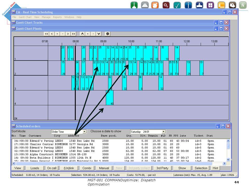 MGT-001 COMMANDoptimize: Dispatch Optimization