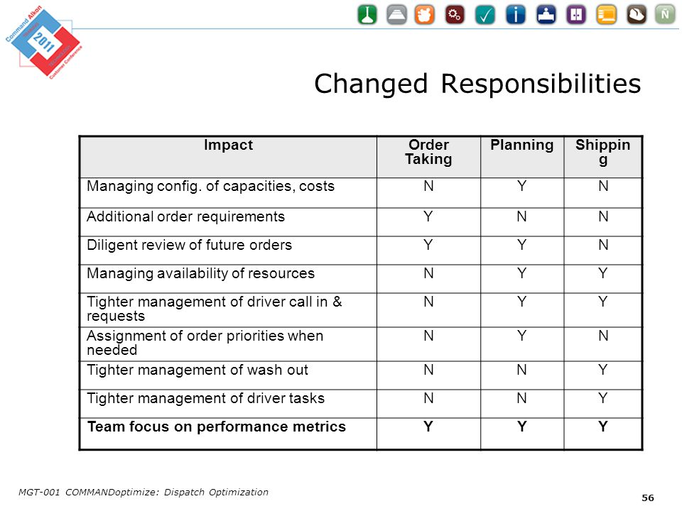 Changed Responsibilities