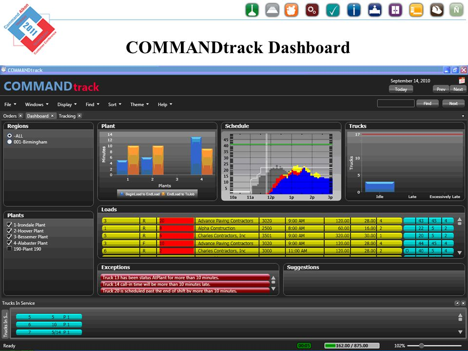 COMMANDtrack Dashboard
