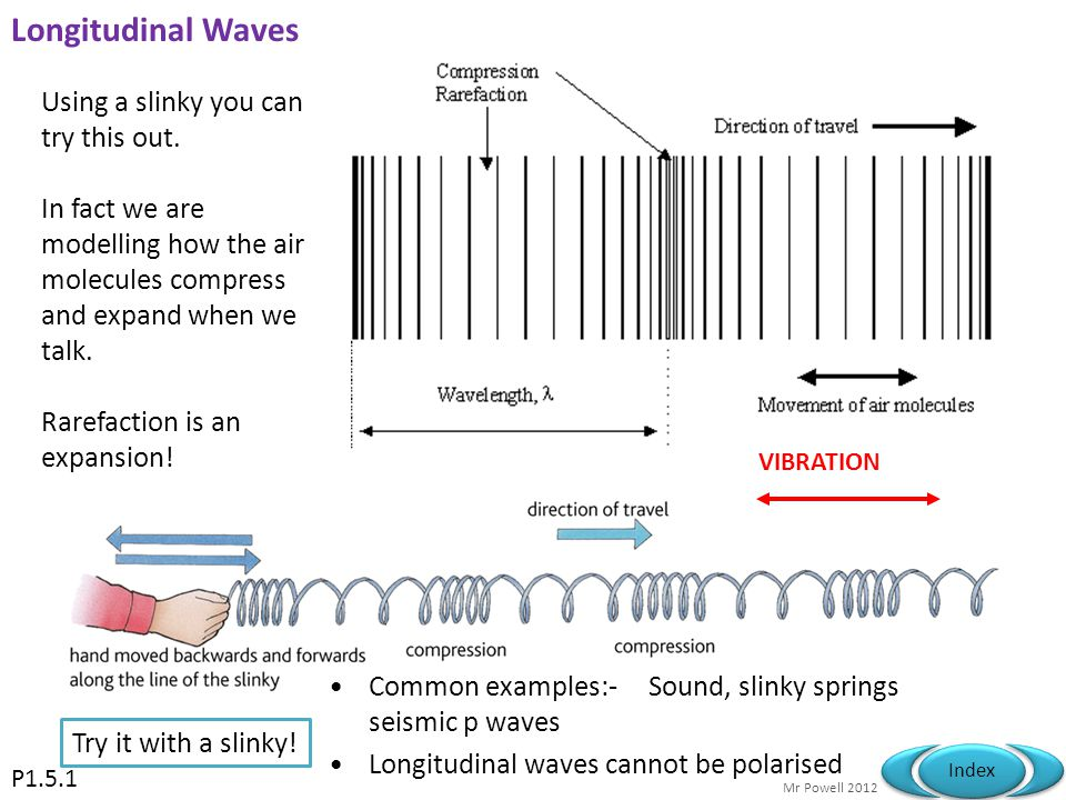 Longitudinal Waves Using a slinky you can try this out.