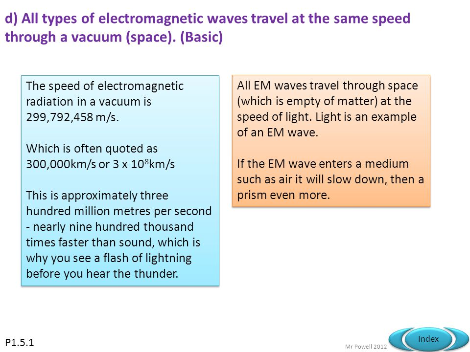 d) All types of electromagnetic waves travel at the same speed through a vacuum (space). (Basic)