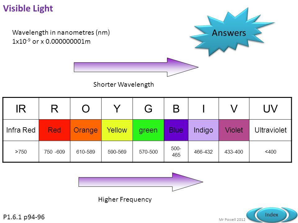 IR R O Y G B I V UV Visible Light Answers