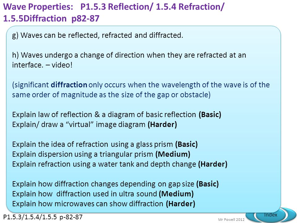 Wave Properties: P1. 5. 3 Reflection/ 1. 5. 4 Refraction/ 1. 5