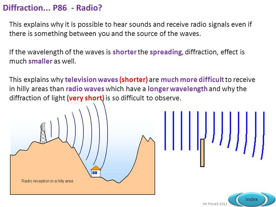 Diffraction... P86 - Radio