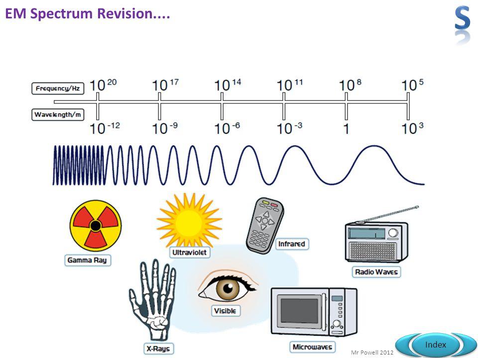 S EM Spectrum Revision....