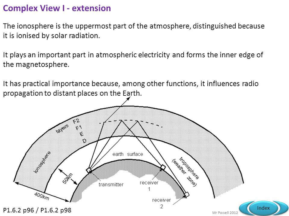 Complex View I - extension