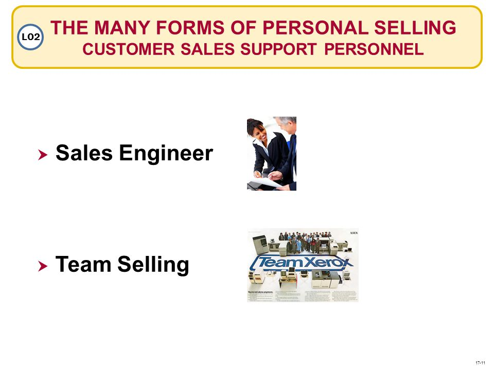 THE MANY FORMS OF PERSONAL SELLING CUSTOMER SALES SUPPORT PERSONNEL