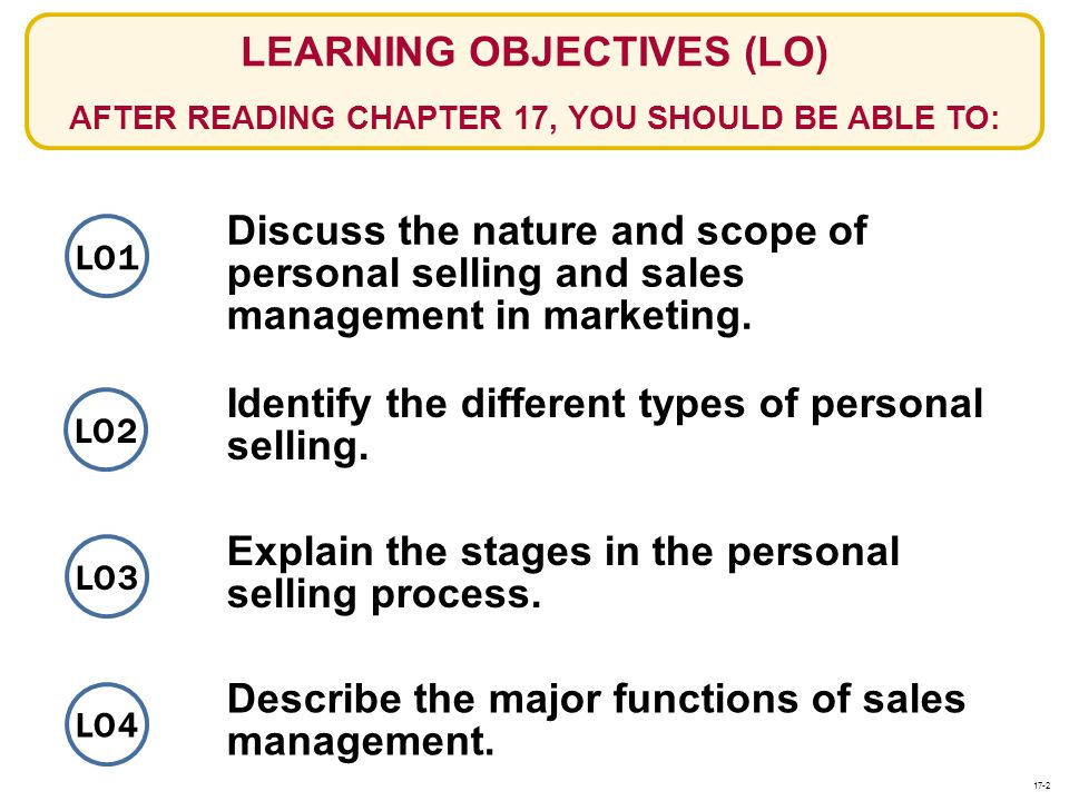 Identify the different types of personal selling.