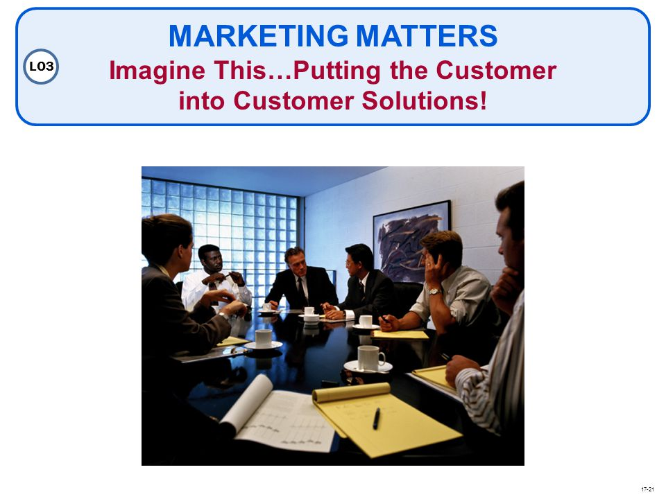 MARKETING MATTERS Imagine This…Putting the Customer into Customer Solutions!