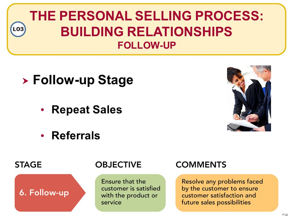 THE PERSONAL SELLING PROCESS: BUILDING RELATIONSHIPS