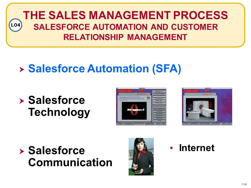 THE SALES MANAGEMENT PROCESS