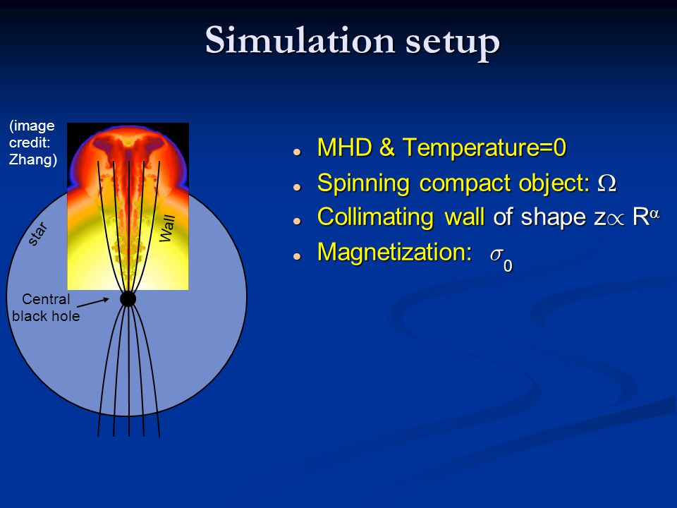 Simulation setup MHD & Temperature=0 Spinning compact object: 