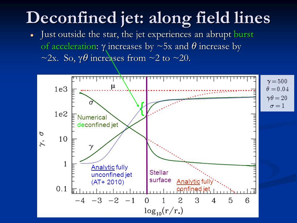 Deconfined jet: along field lines
