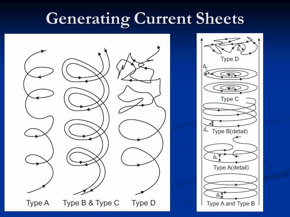Generating Current Sheets
