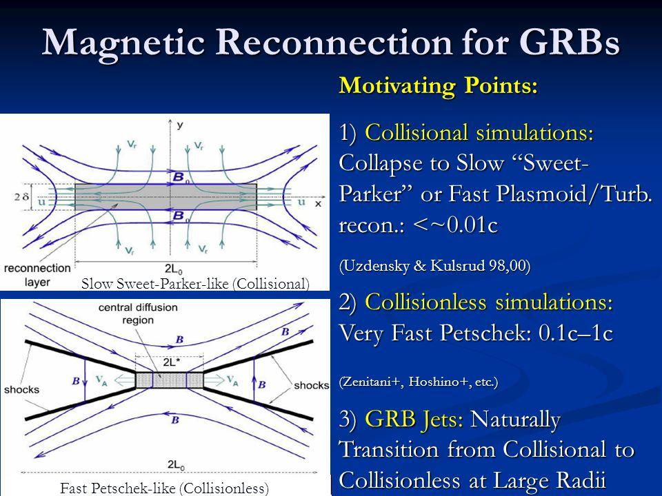 Magnetic Reconnection for GRBs