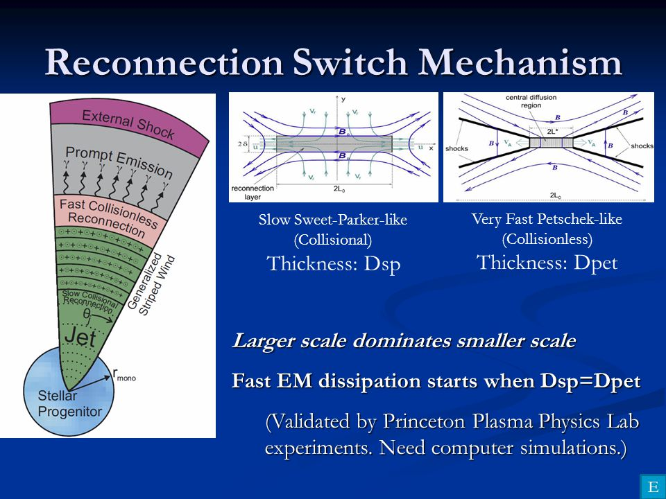 Reconnection Switch Mechanism