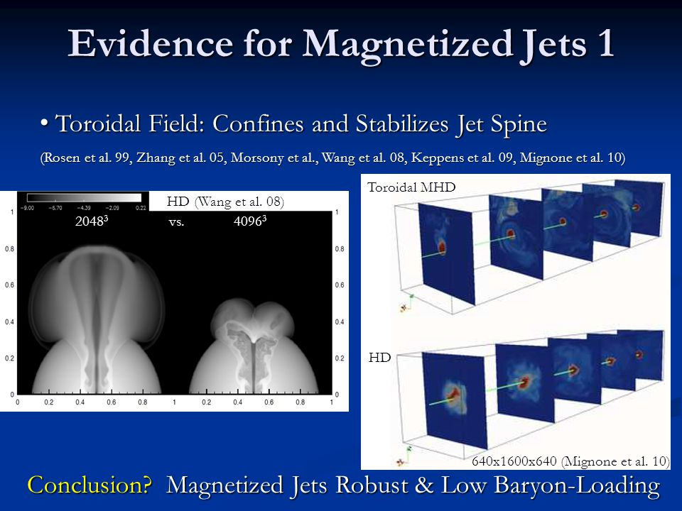 Evidence for Magnetized Jets 1