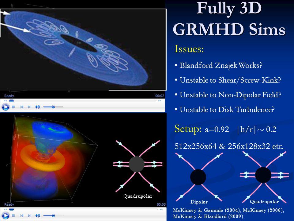 Fully 3D GRMHD Sims Issues: Setup: a=0.92  h/r » 0.2