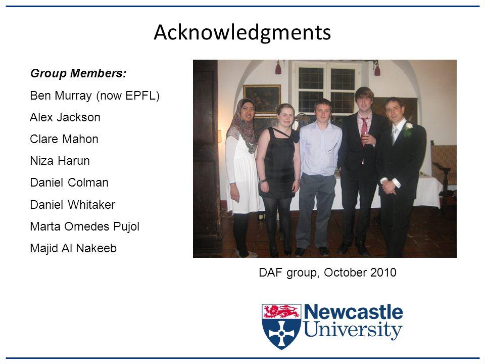 Acknowledgments Group Members: Ben Murray (now EPFL) Alex Jackson