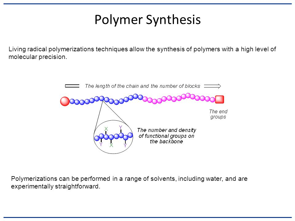 Polymer Synthesis Living radical polymerizations techniques allow the synthesis of polymers with a high level of molecular precision.