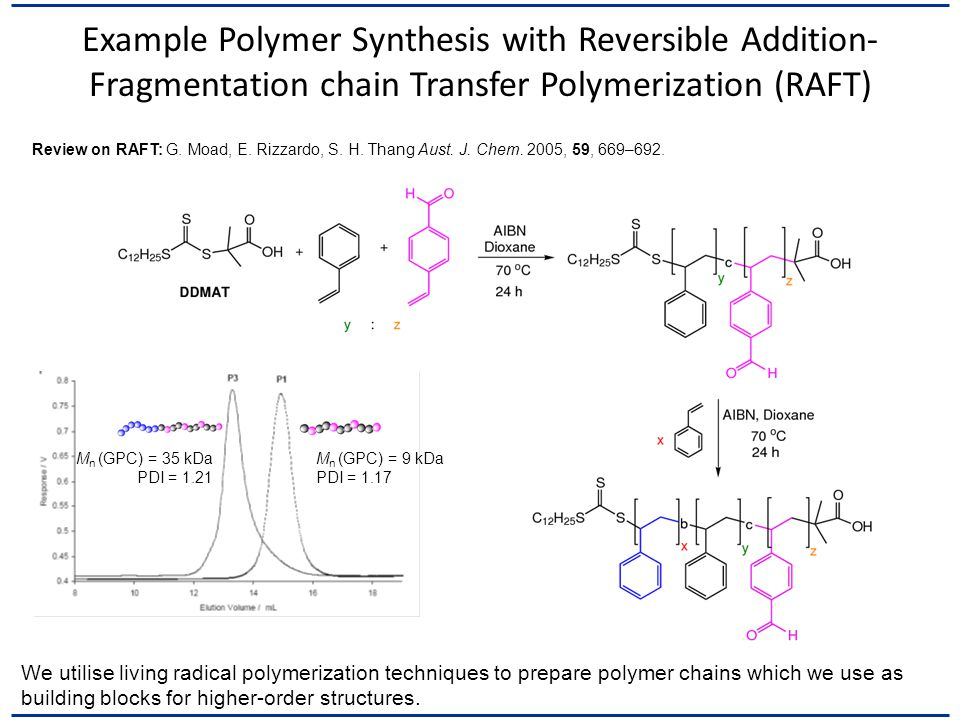 Example Polymer Synthesis with Reversible Addition-Fragmentation chain Transfer Polymerization (RAFT)