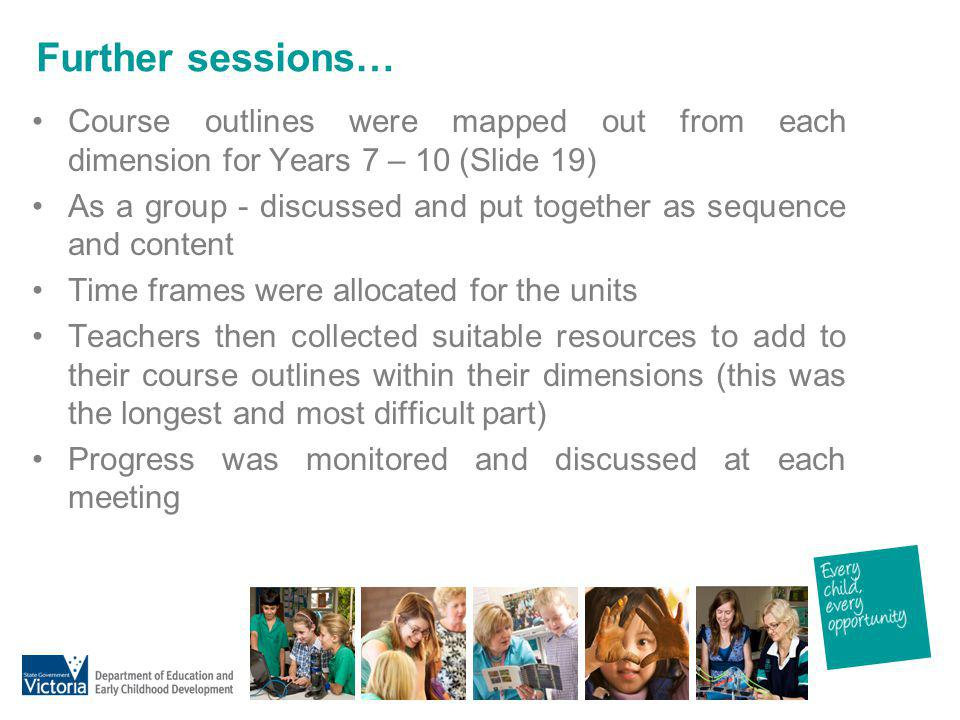 Further sessions… Course outlines were mapped out from each dimension for Years 7 – 10 (Slide 19)