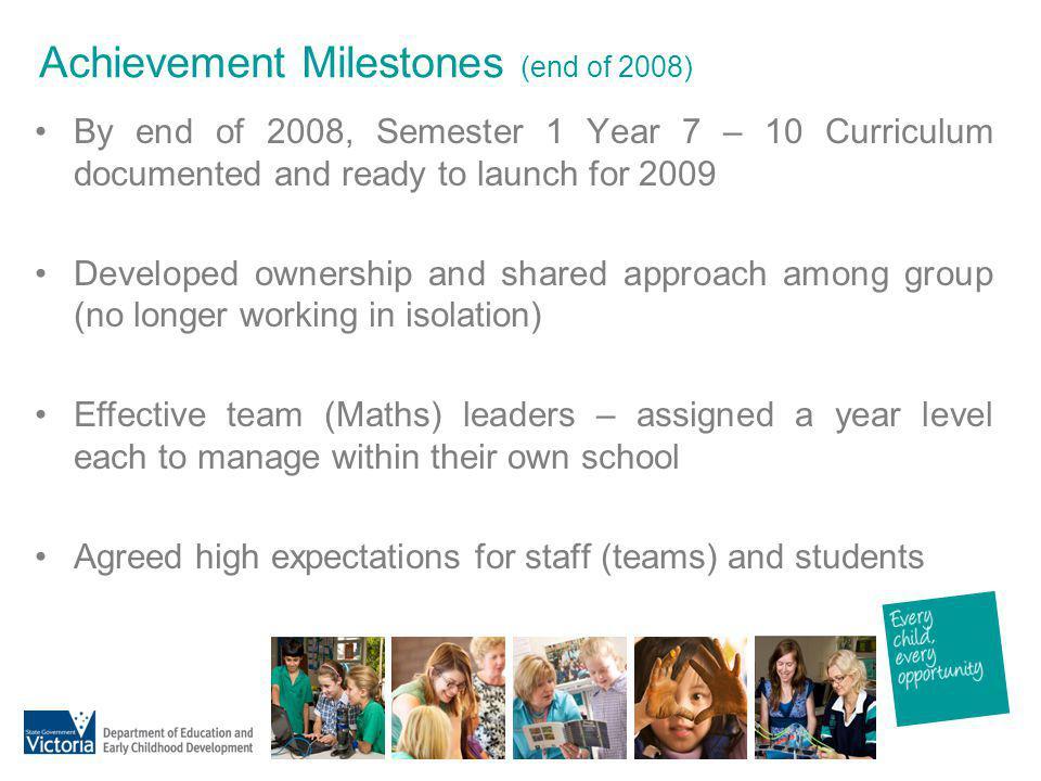 Achievement Milestones (end of 2008)