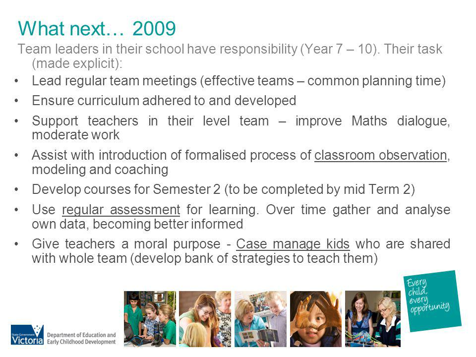 What next… 2009 Team leaders in their school have responsibility (Year 7 – 10). Their task (made explicit):