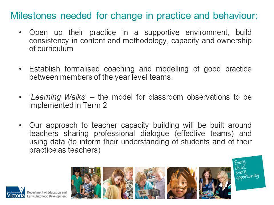 Milestones needed for change in practice and behaviour: