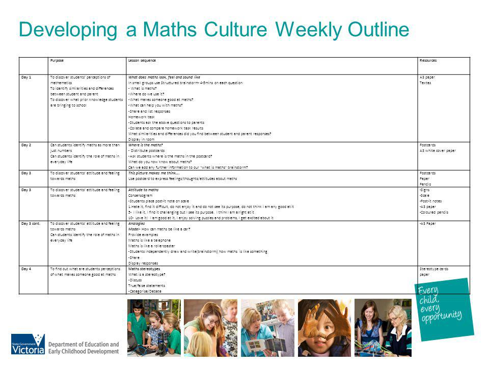 Developing a Maths Culture Weekly Outline