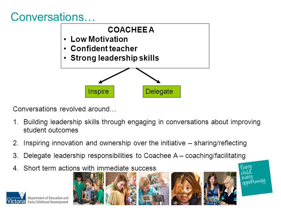 Conversations… COACHEE A Low Motivation Confident teacher