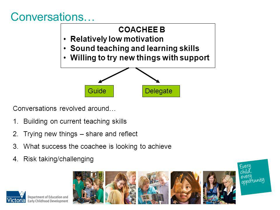 Conversations… COACHEE B Relatively low motivation