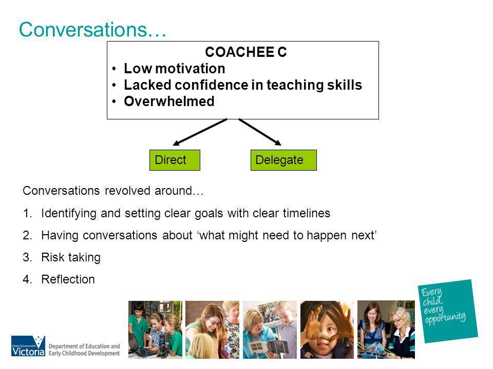 Conversations… COACHEE C Low motivation