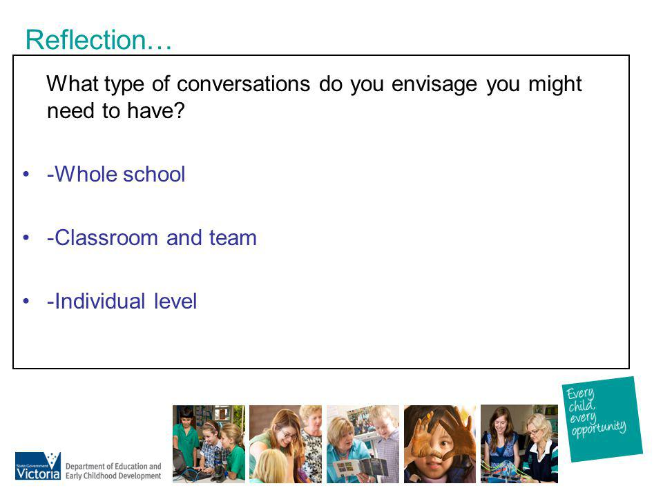 Reflection… What type of conversations do you envisage you might need to have -Whole school. -Classroom and team.