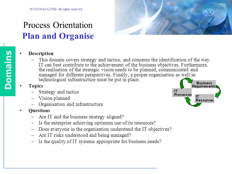 Process Orientation Plan and Organise