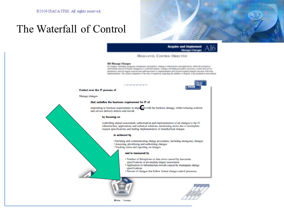 The Waterfall of Control
