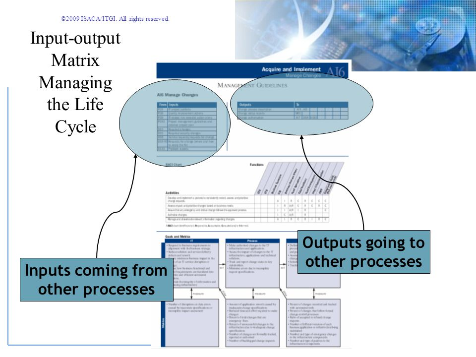 Input-output Matrix Managing the Life Cycle