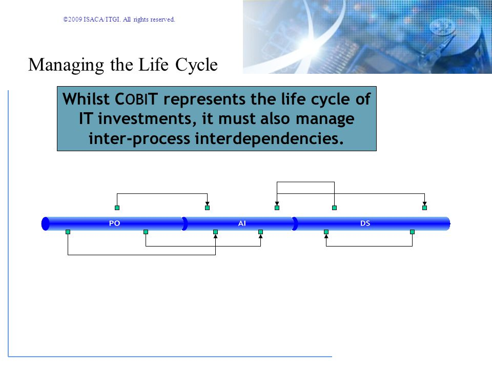 Managing the Life Cycle