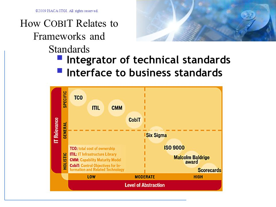 How COBIT Relates to Frameworks and Standards