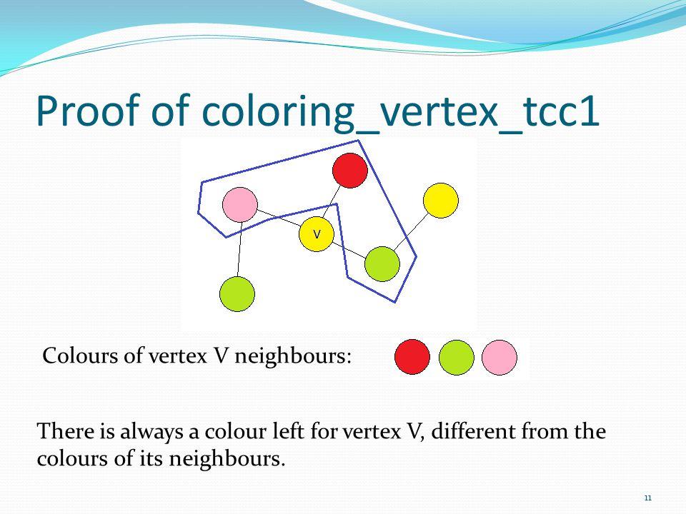 Proof of coloring_vertex_tcc1