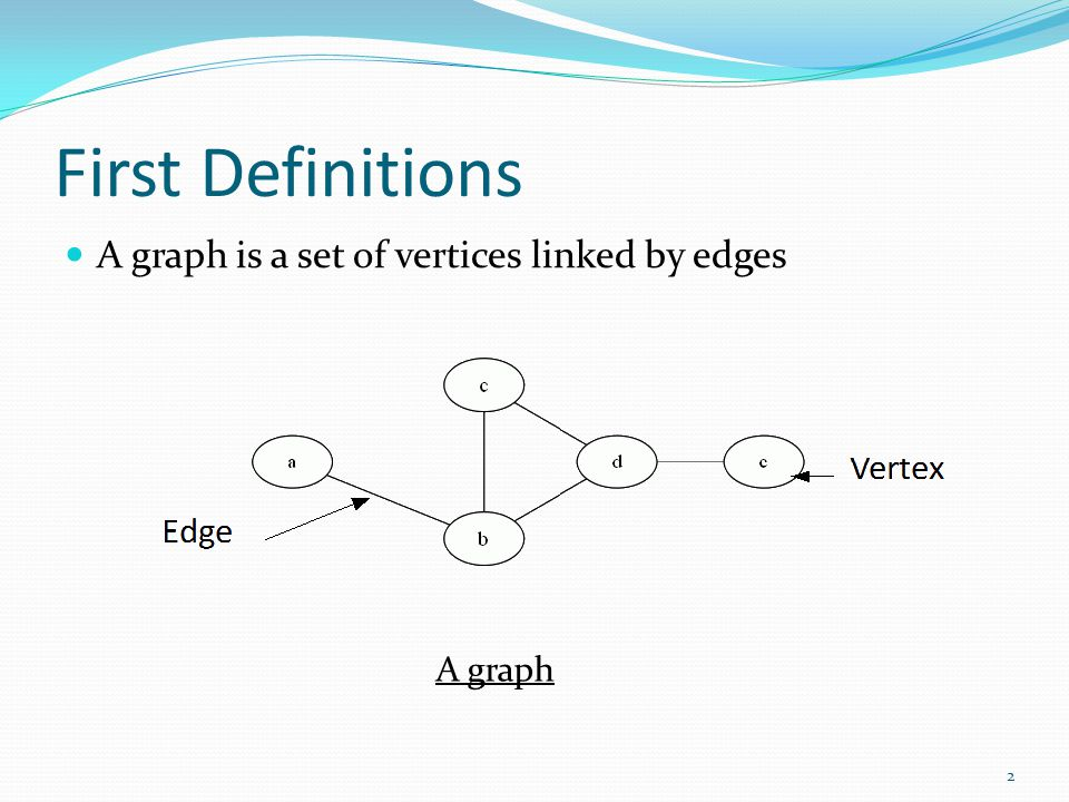 First Definitions A graph is a set of vertices linked by edges A graph