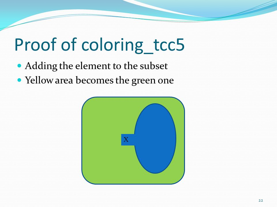 Proof of coloring_tcc5 Adding the element to the subset