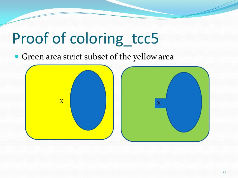 Proof of coloring_tcc5 Green area strict subset of the yellow area X X
