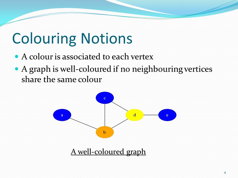 Colouring Notions A colour is associated to each vertex