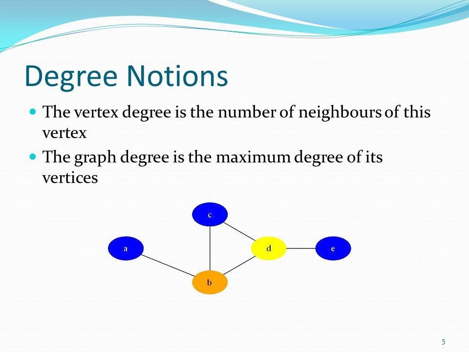 Degree Notions The vertex degree is the number of neighbours of this vertex.