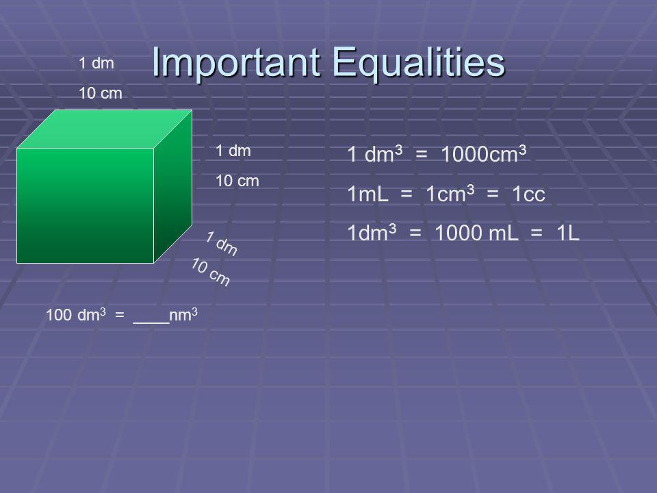 Important Equalities 1 dm3 = 1000cm3 1mL = 1cm3 = 1cc