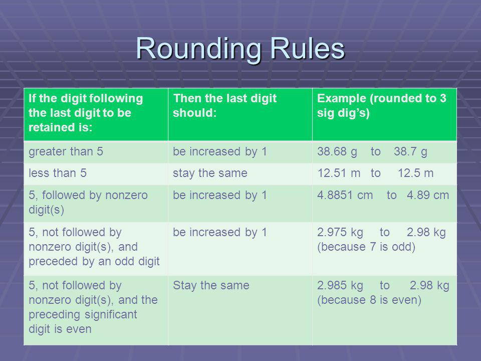 Rounding Rules If the digit following the last digit to be retained is: Then the last digit should: