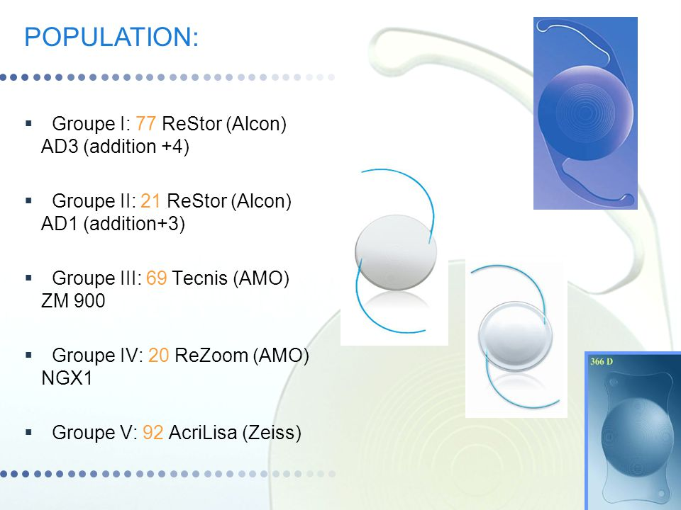 POPULATION: Groupe I: 77 ReStor (Alcon) AD3 (addition +4)