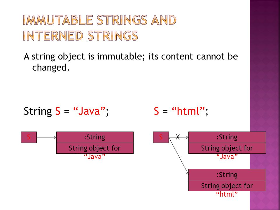 Immutable Strings and Interned Strings