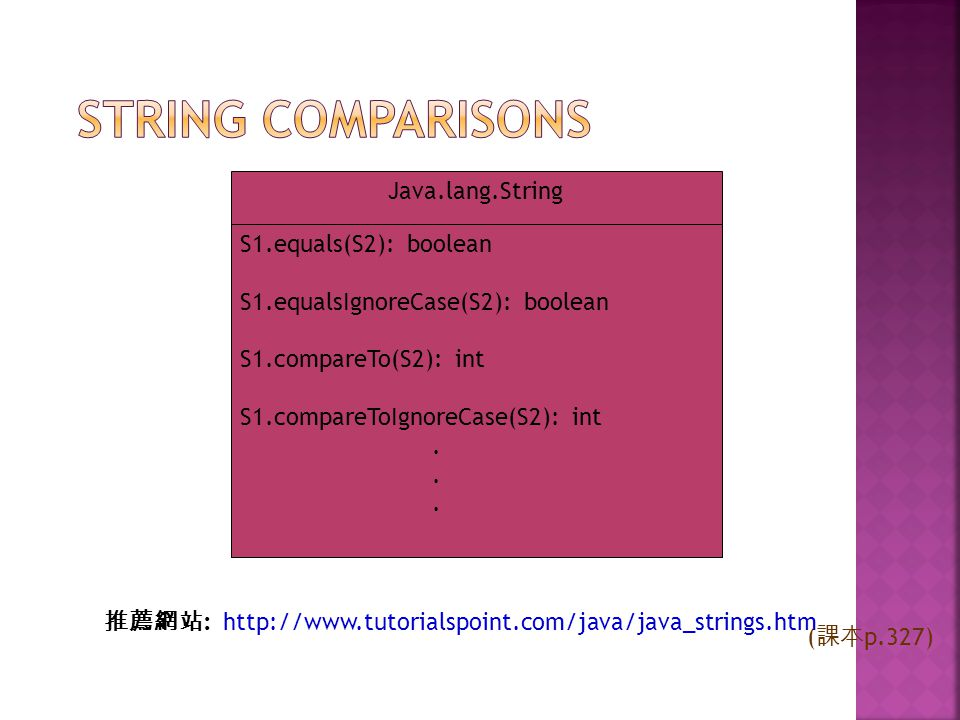 String Comparisons Java.lang.String S1.equals(S2): boolean